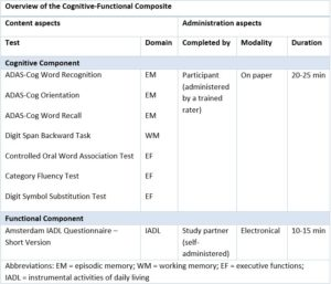 Cognitive-Functional Composite